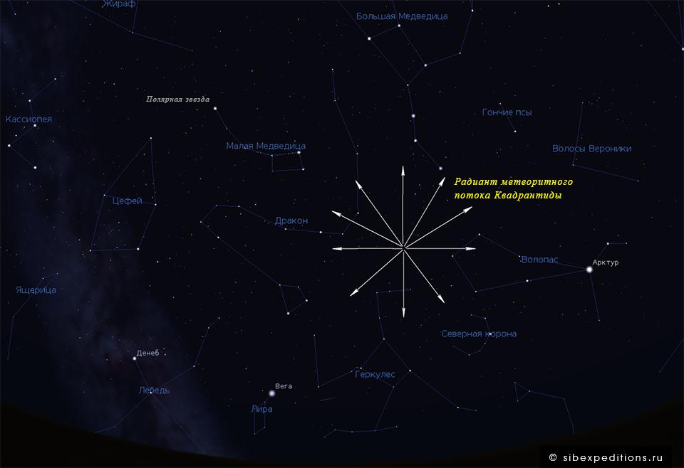 Квадрантиды метеоритный поток. Куда смотреть, как найти квадрантиды в ночном новогоднем небе
