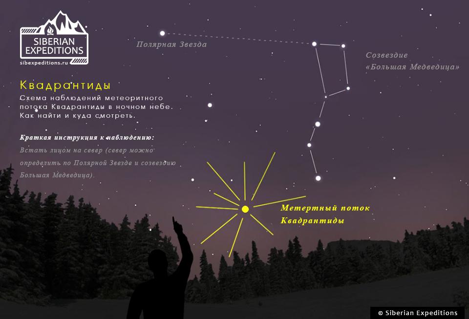 Квадрантиды куда смотреть в новогоднем небе 2017