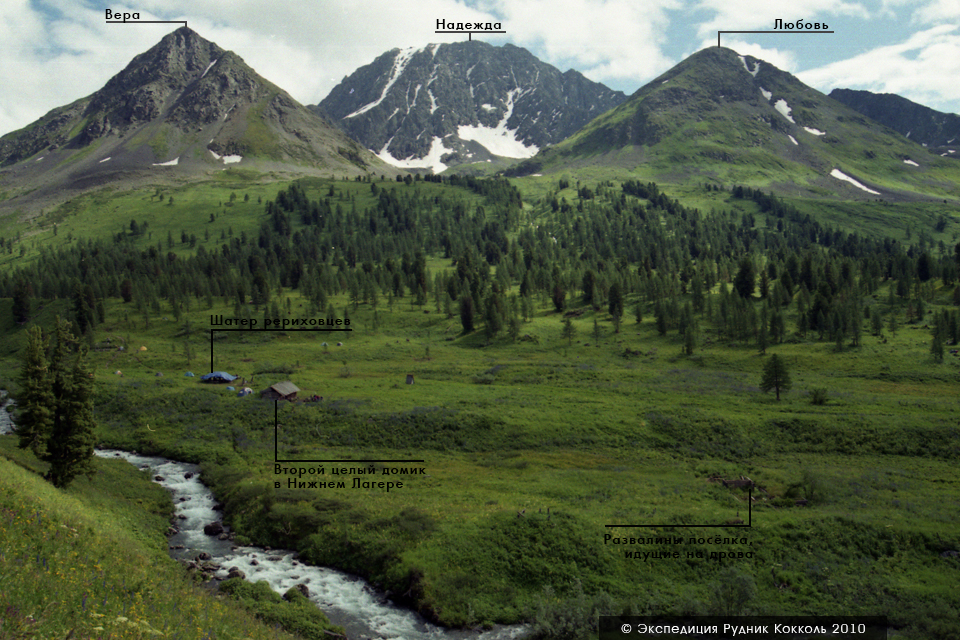 Восточный Казахстан, Нижний Лагерь Кокколь